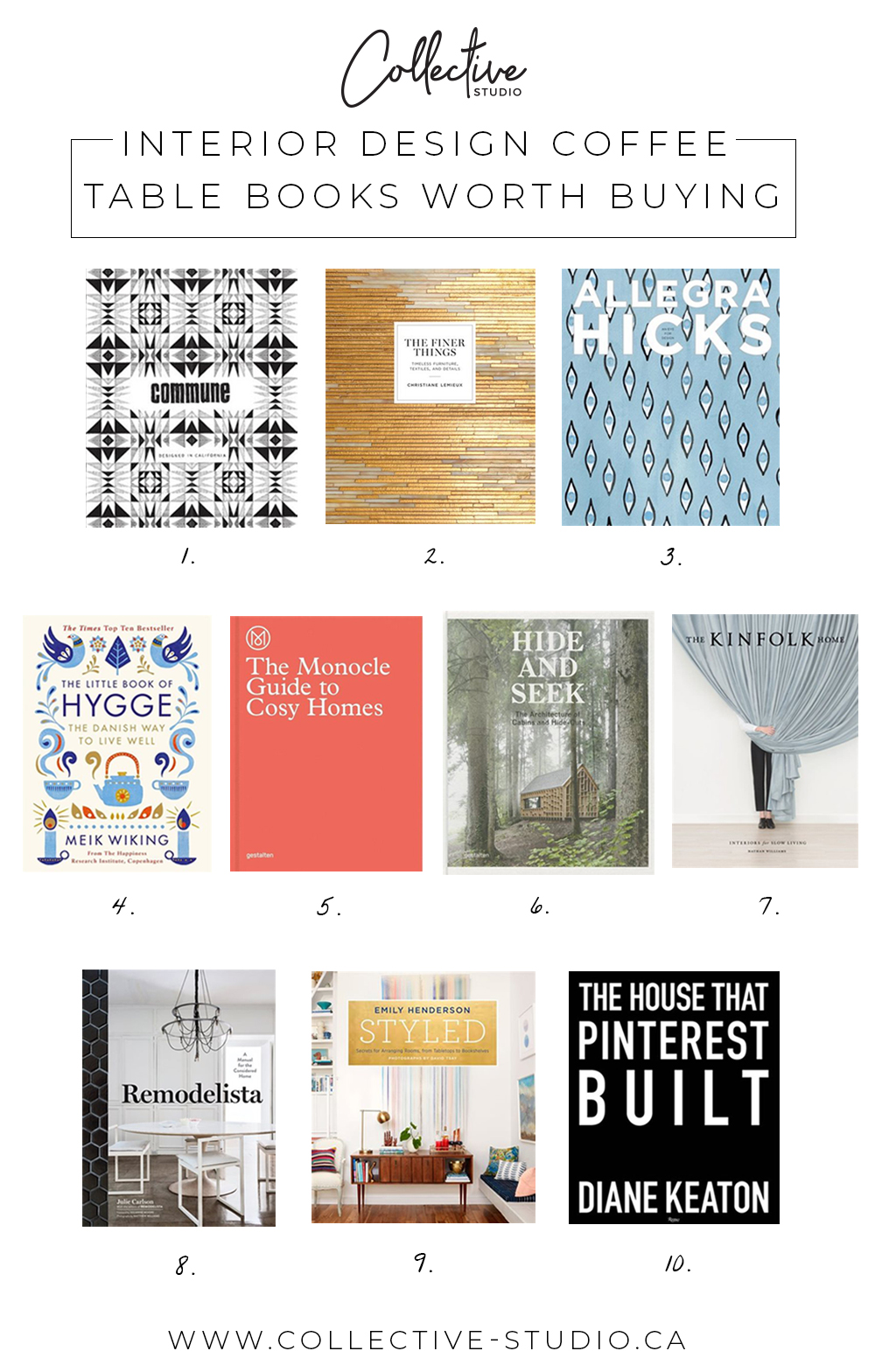 10 Things: Interior Design Coffee Table Books Worth Buying