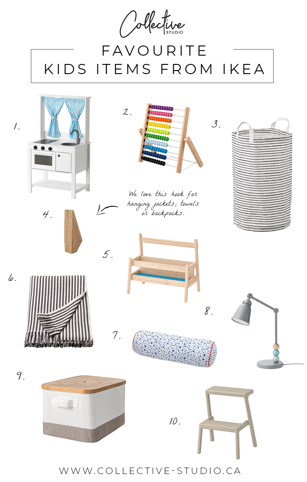 10 Things: Favourite Kids Items from IKEA